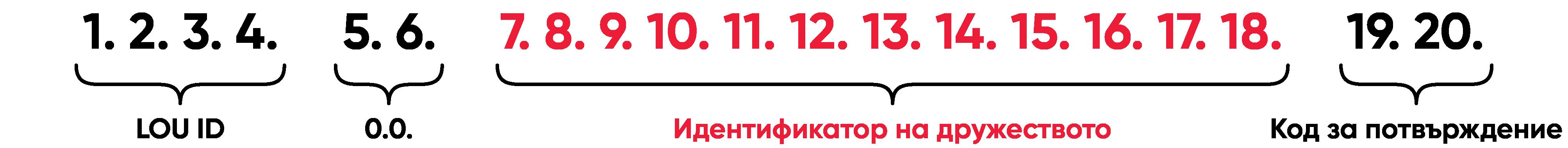 ЛЕЙ код България